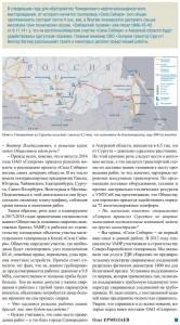 Вакантные вахтовые вакансии Сила Сибири Сугрут трансгаз